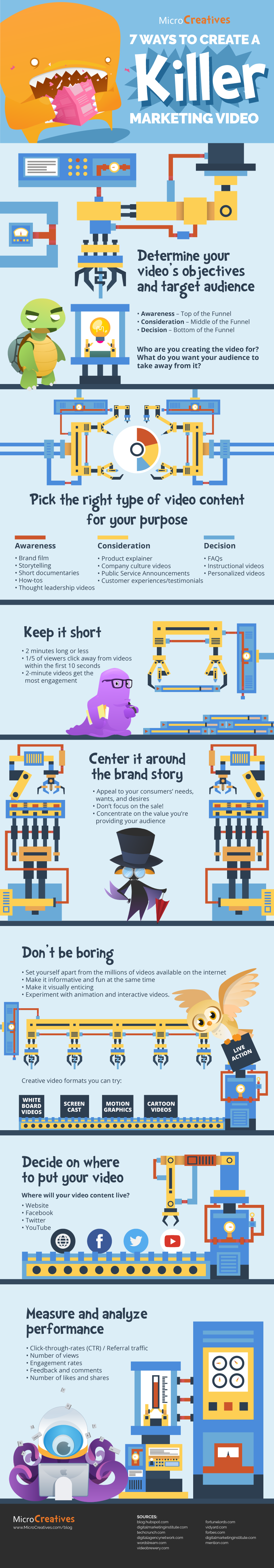 7 Ways to Create a Killer Marketing Video [Infographic] | Video Marketing